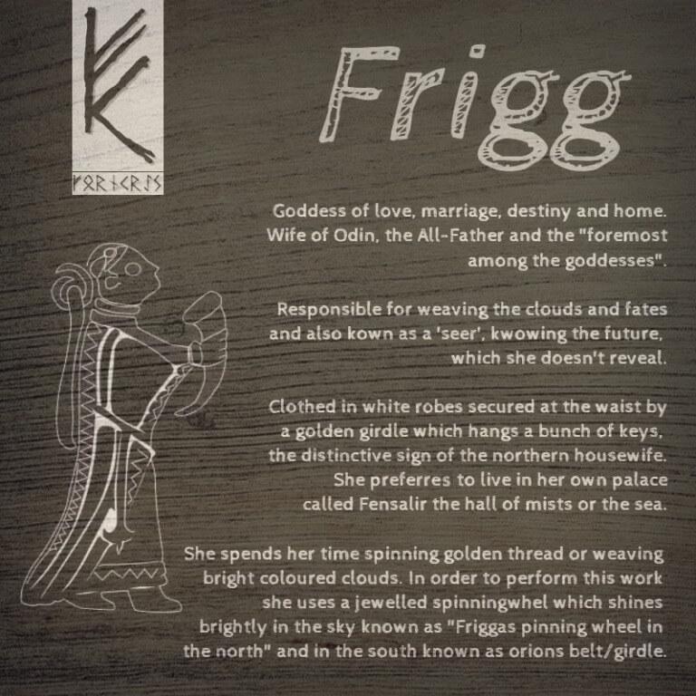 Bildmontage Frigg mit Text